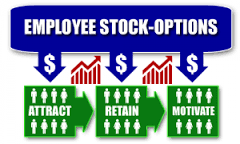 Stock option in ESOP